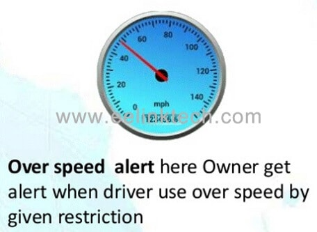 TK119-W 3G vehicle tracking system over speed alert overspeed-alert
