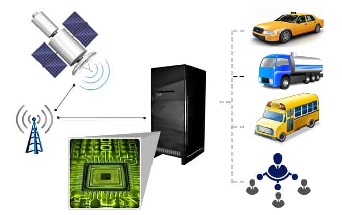 Fleet-management-tracing-solutions.1