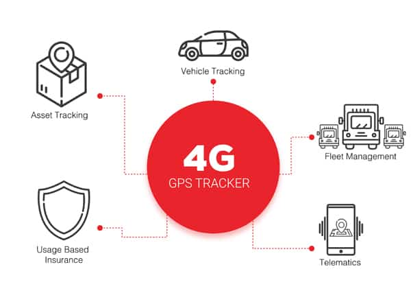 4g GPS Vehicle Tracking Device, 4g LTE GPS Car Tracker