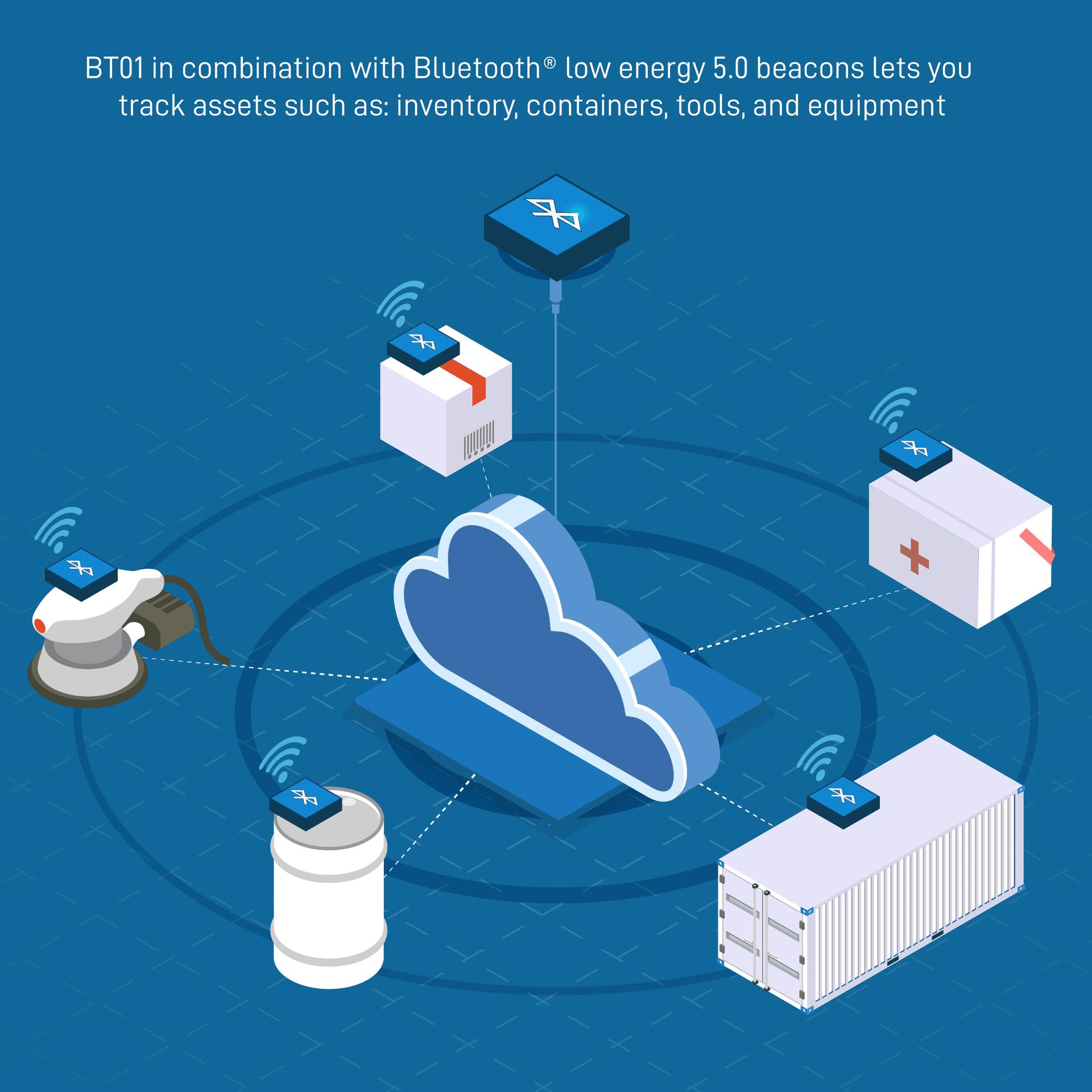 BT01 Smart Temperature Sensor Beacon BLE Bluetooth Low