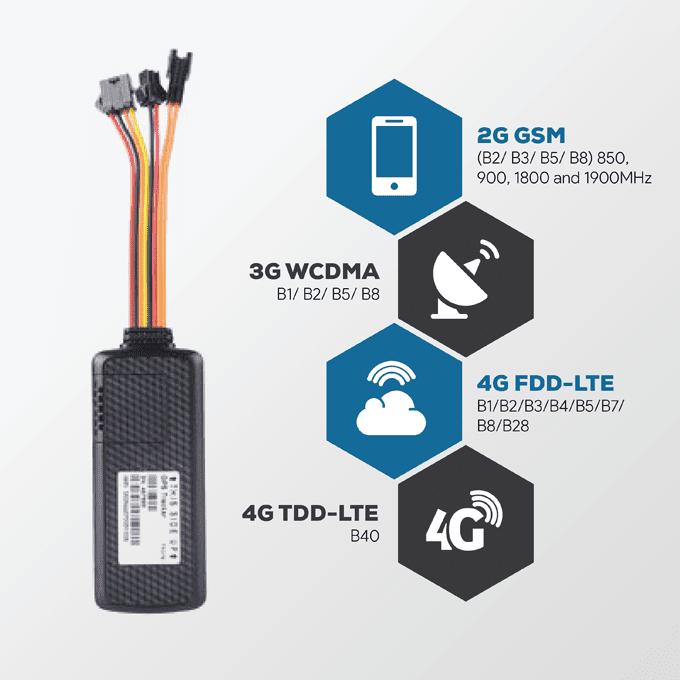 TK419 4G LTE 3G WCDMA 2G GSM GPS Vehicle Tracker Ignition